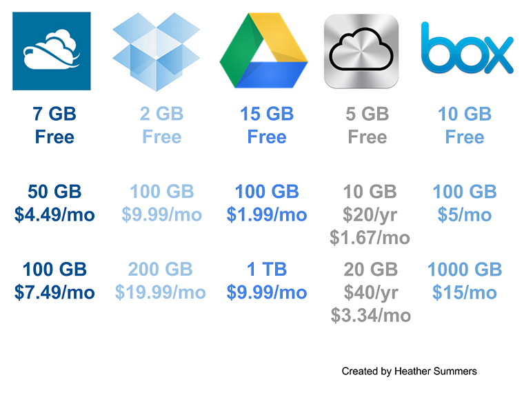 Cloud_Storage_Infographic