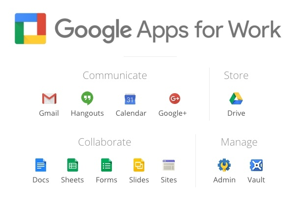 Google-Apps-for-Work-icons.jpg