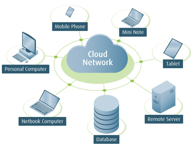 google-apps-large-network-deployment.jpg