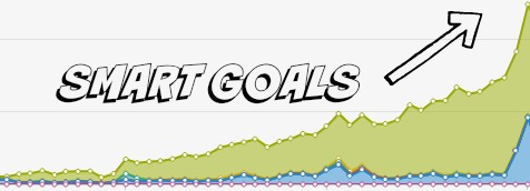 smart-goals-in-hubspot.jpg